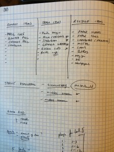 Brainstorm for Game Objects